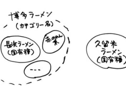 福岡人の脳内地図 [福岡と博多のフクザツな関係]
